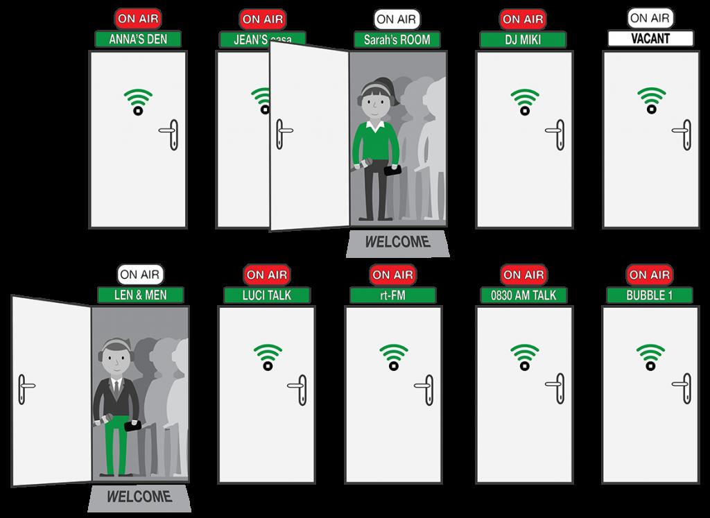 Luci Rooms Scheme